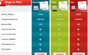 servicios hosting colombia